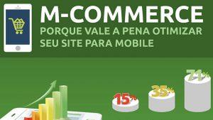 Infográfico M-commerce