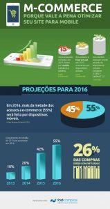 Dados do Mobile no E-commerce