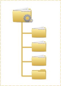 Categorias da Plataforma Magento