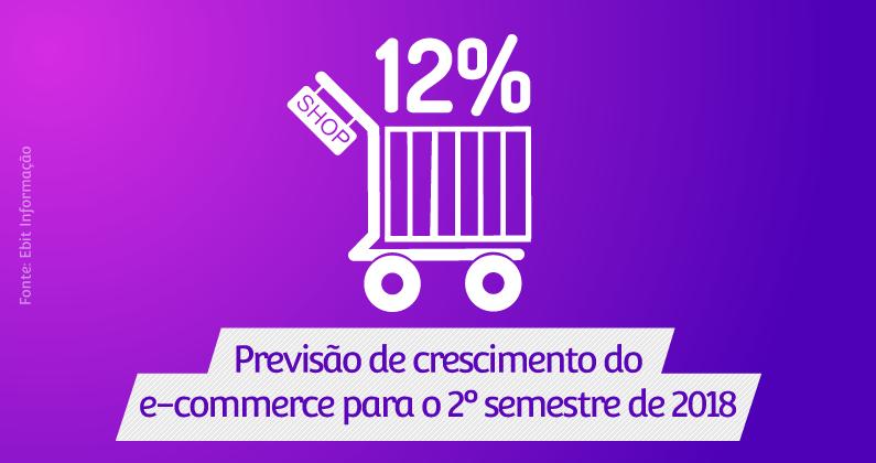 Previsão de 12% de crescimento para o 2º semestre de 2018 do e-commerce brasileiro.